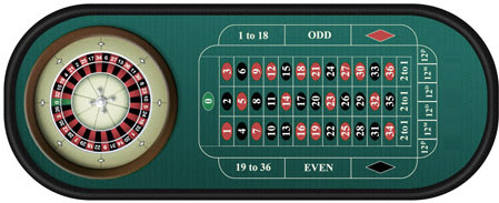 free online casino roulette quotes from american gangster